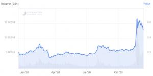 Bitcoin, Ethereum, XRP, Bitcoin Cash, Litecoin, Predicciones de precios de Chainlink para 2021104
