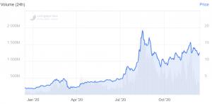Bitcoin, Ethereum, XRP, Bitcoin Cash, Litecoin, Predicciones de precios de Chainlink para 2021106